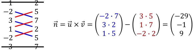 abstand punkt ebene berechnen